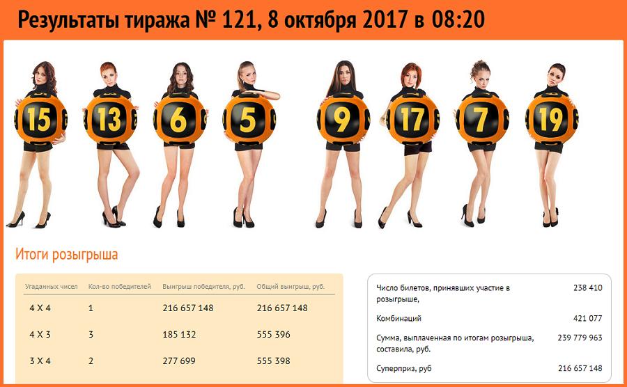 Почему люди предпочитают игровые автоматы лотереям новые онлайн казино 2015 с бездепозитным бонусом