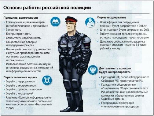 police_m