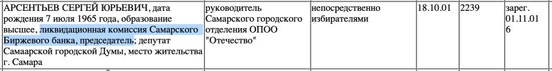 Ранее Арсентьев указывал себя в качестве Председателя ликвидационной комиссии СББ
