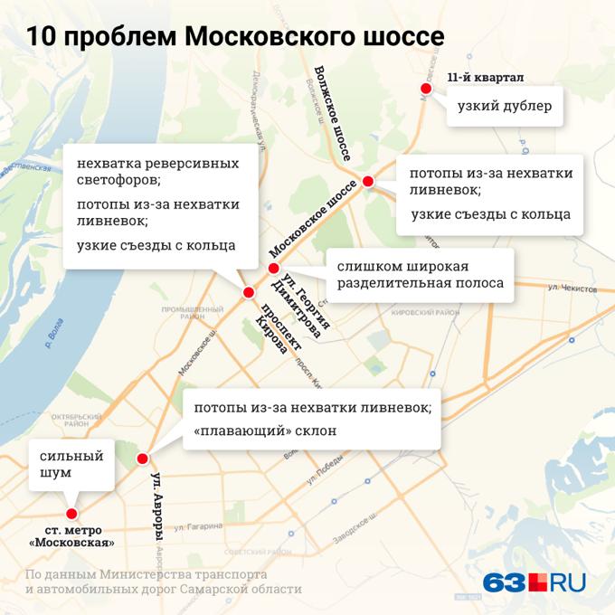 Проблемы Московского шоссе по версии 63.ру