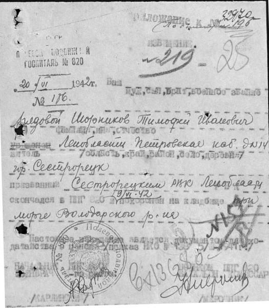 Шорников Тимофей Иванович