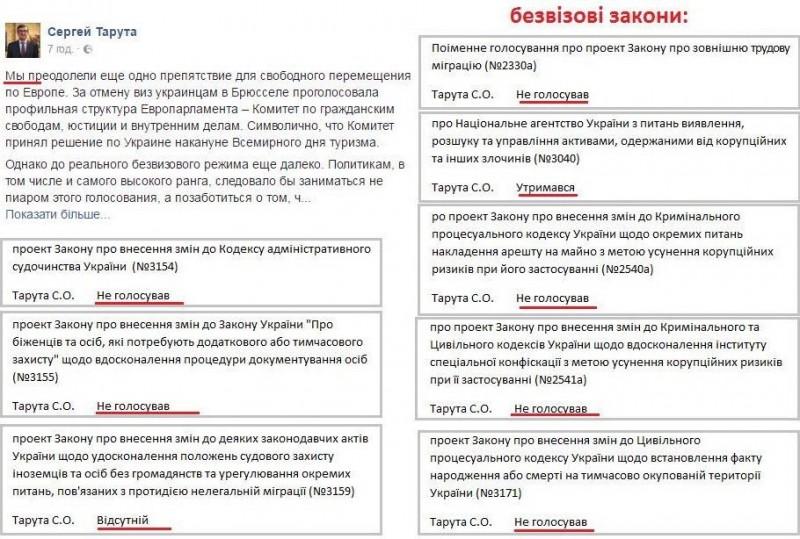 Сейчас Украина делает то, что не делала 20 лет, - представитель МВФ в Украине - Цензор.НЕТ 9713