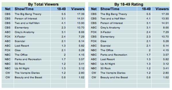 Captura de pantalla 2012-11-16 a la(s) 18.47.14
