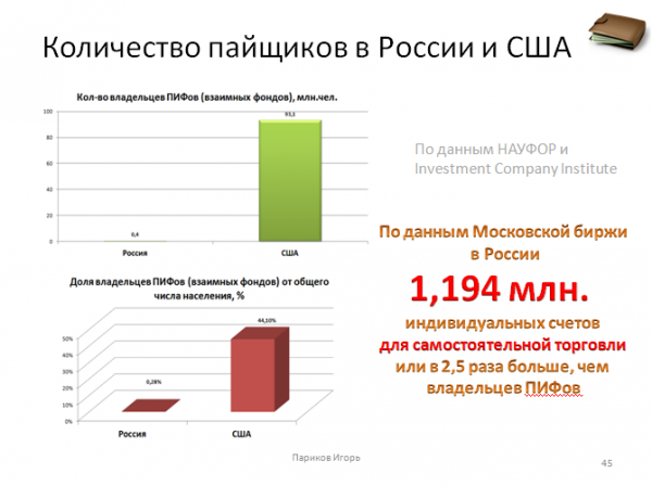 В полку инвесторов прибыло
