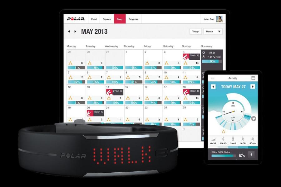 polar-loop-activity-monitor-band-software