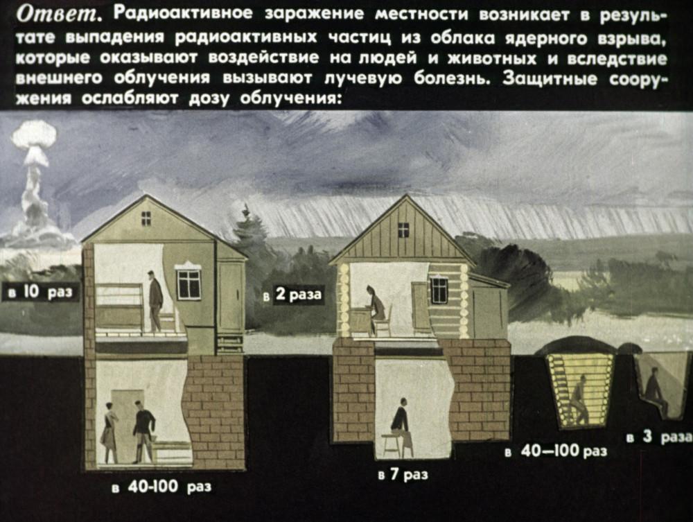 Атомная аннигиляция неизбежна! Рисунки,20 век,Холодная война,СССР,Апокалипсис