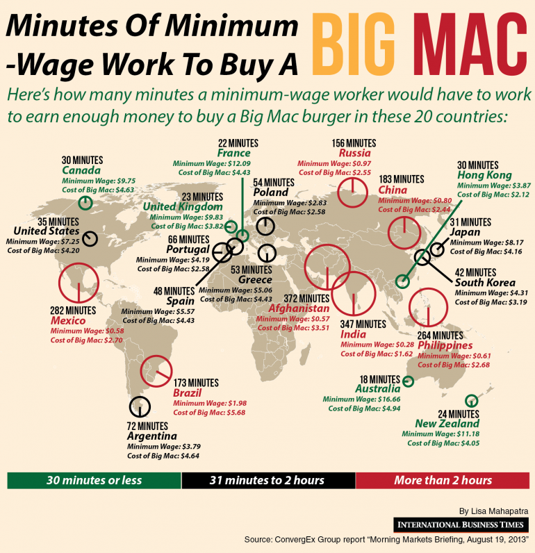 minimum-wage-minutes-big-mac_0
