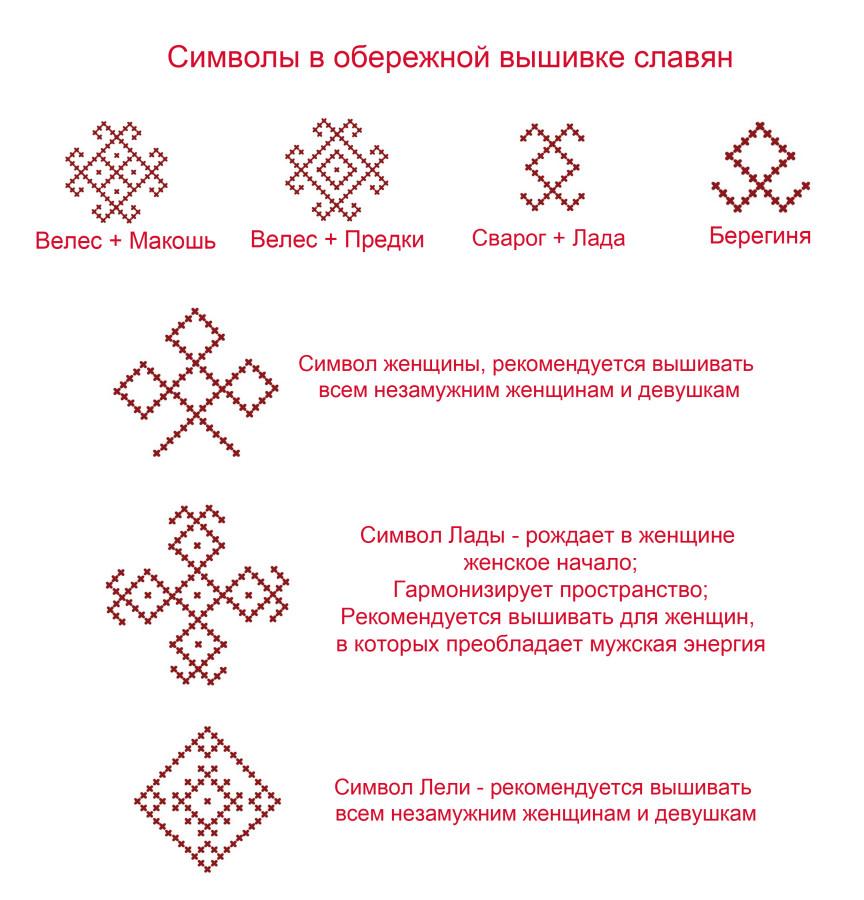 Узнать дату регистрации ВКонтакте, когда была 83