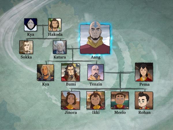 legend-of-korra-family-tree-aangs