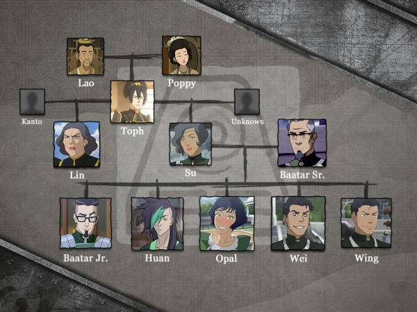 legend-of-korra-family-tree-beifong