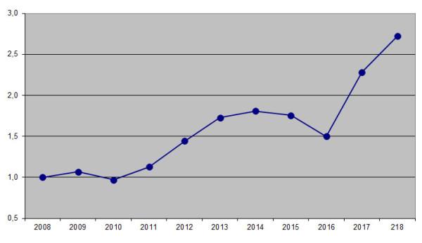 График зарплаты 2018.jpg