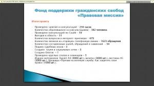 Правовая миссия Челябинск