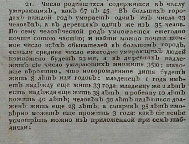 Смертность в городах и на селе 1 Письмовник,  Содержащий в себе науку российскаго языка со многим присовокуплени