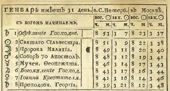 Новый год как день рождения Христа Воинский календарь на 1765 год