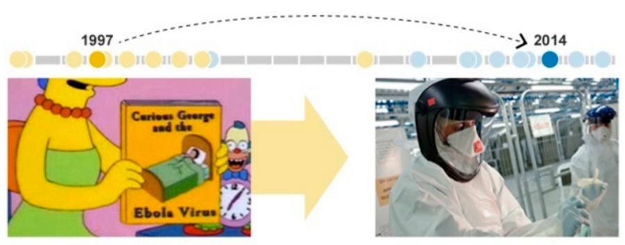 Барт и эбола