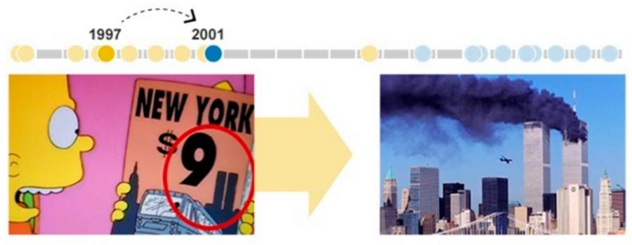Симпсоны и 11 сентября