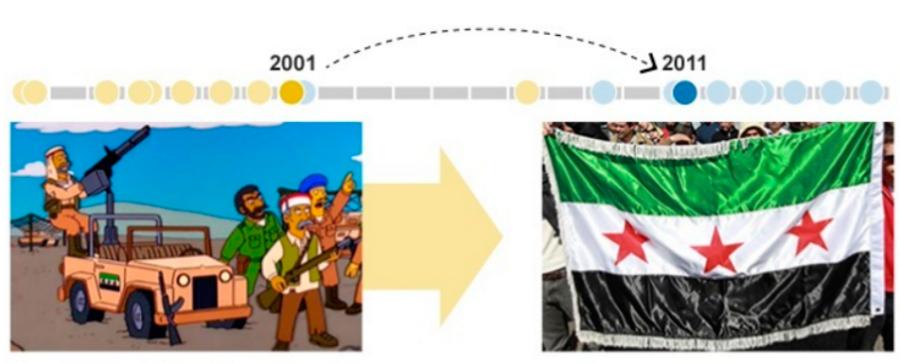 Симпсоны и свободная сирийская армия