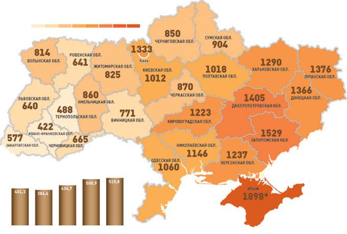 статистика криминала украины