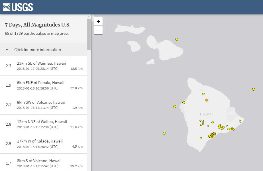 сейсмическая активность на Гавайях когда было объявлено о ложной тревоге
