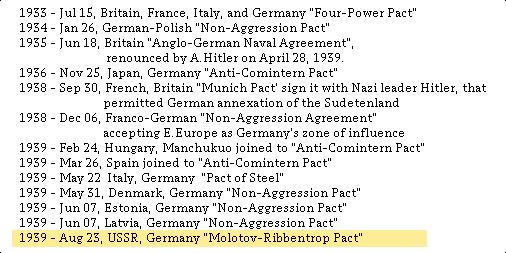 at this day Molotov-Ribb-pact