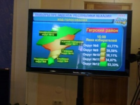 Participation rate displayed at the press cente