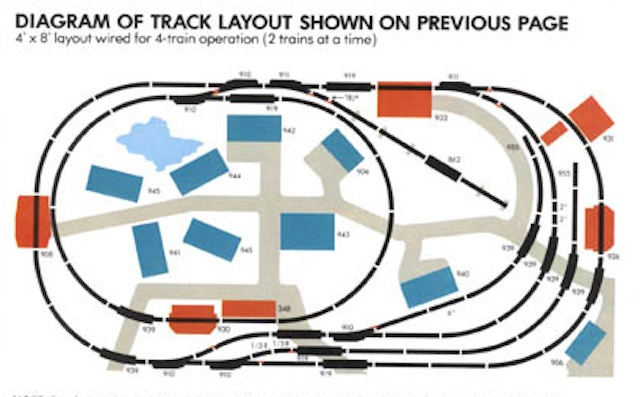 Tyco Trains Wiring Diagram | Wiring Diagram on