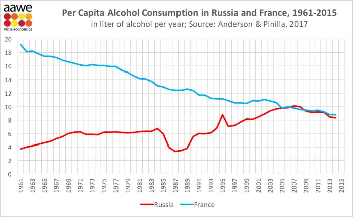 russia_france consumption_o