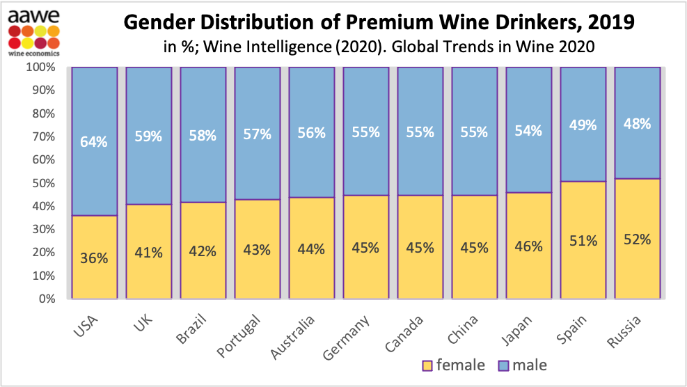 gender_consumption