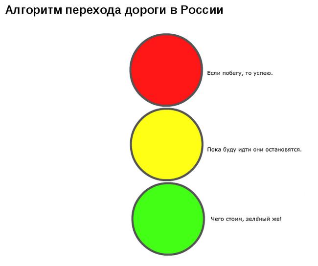 statistics-in-pictures-6