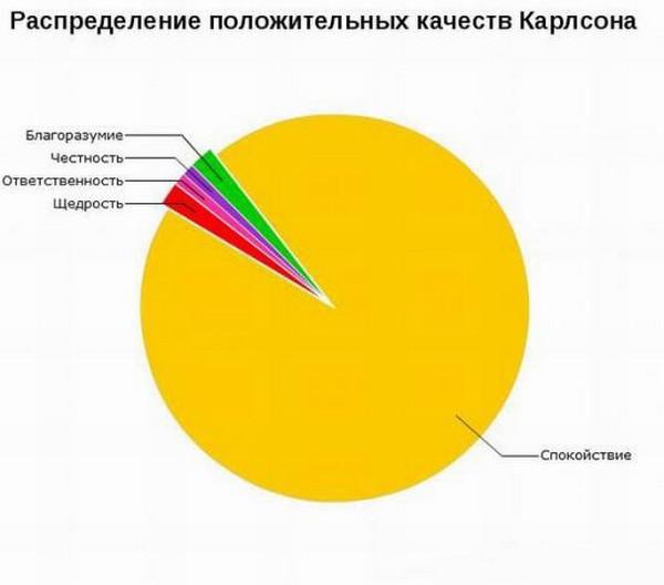 the-ridiculous-statistics-1