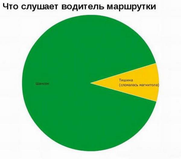 the-ridiculous-statistics-2
