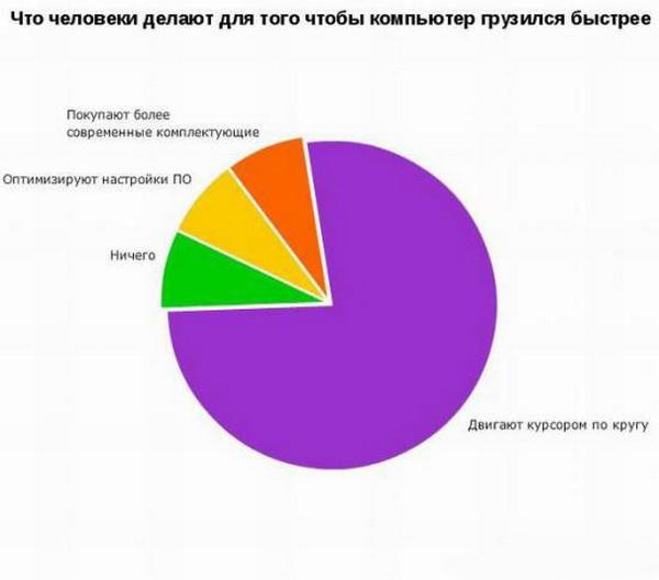 the-ridiculous-statistics-6