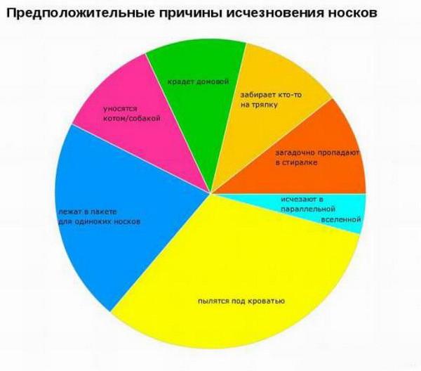 the-ridiculous-statistics-8