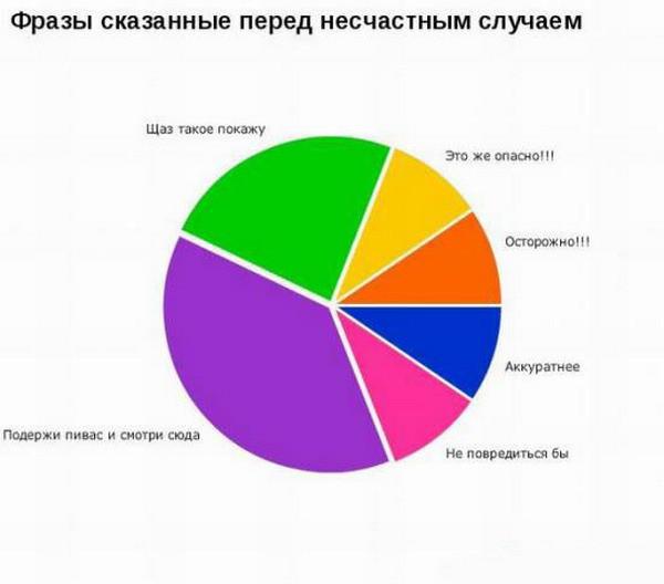 the-ridiculous-statistics-9
