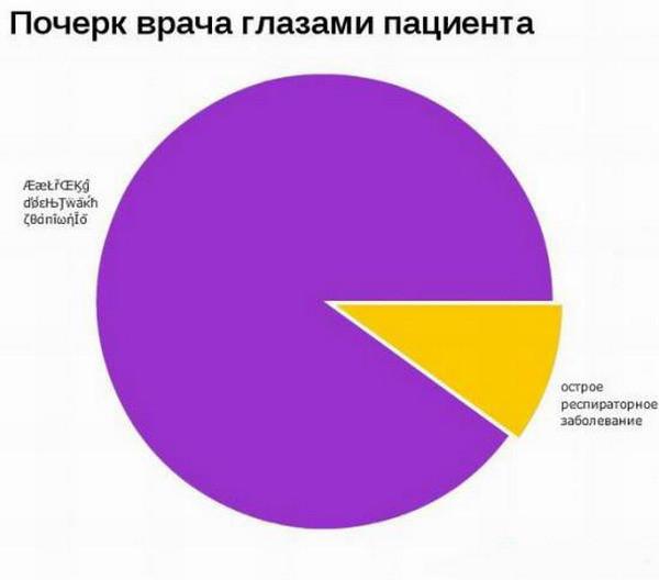 the-ridiculous-statistics-10