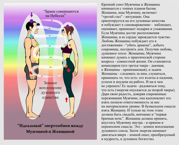 sredstva-dlya-povisheniya-seksualnogo-zhelaniya-muzhchini