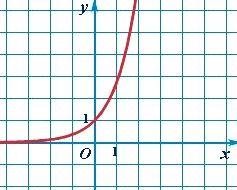 exponenta.jpg