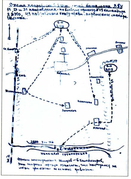 Схема направлений контратак