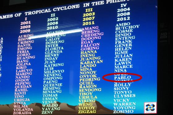 Pablo's Coming!
