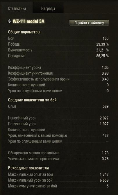 WZ-111 5A 165