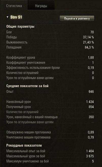 Strv S1 70