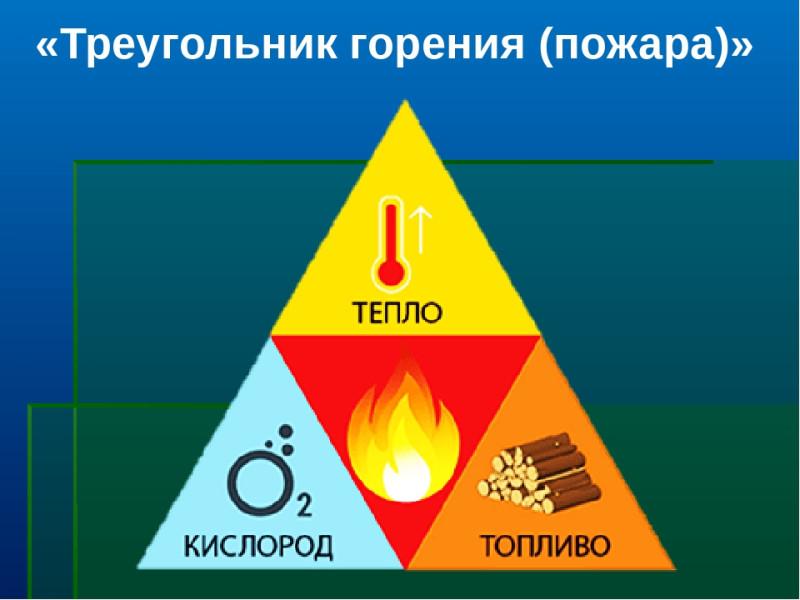 С сайта stroytvoydom.ru