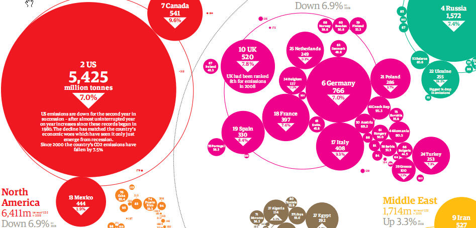 An atlas of pollution: the world in carbon dioxide emissions