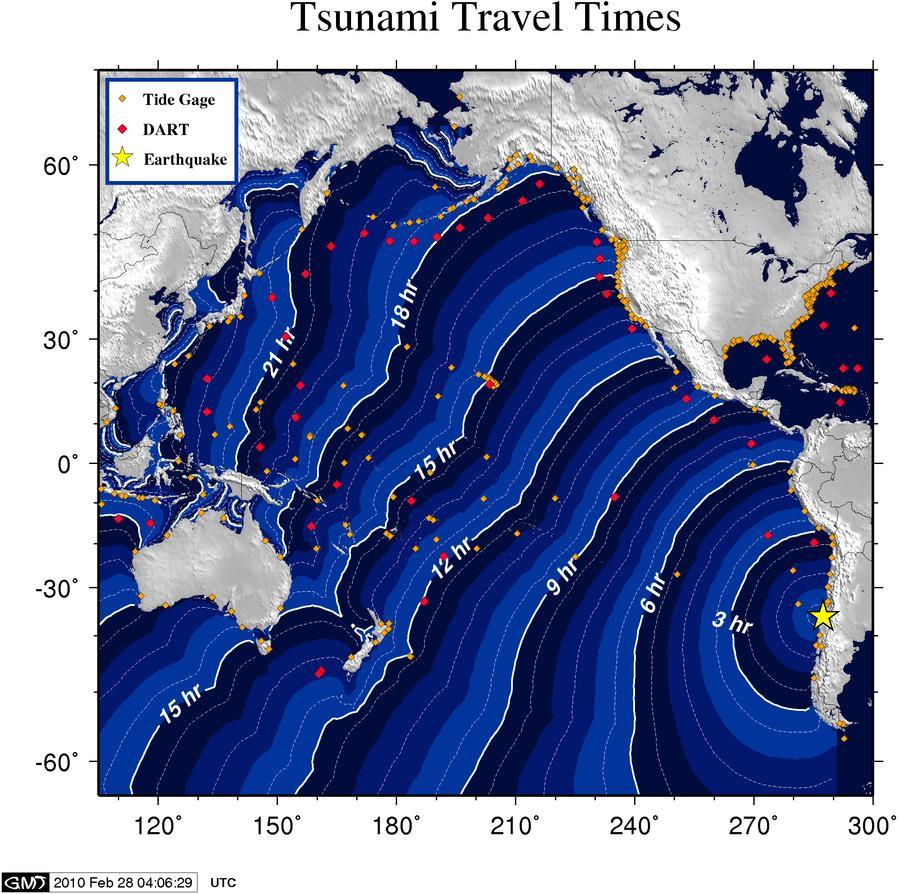 Скорость распространения цунами