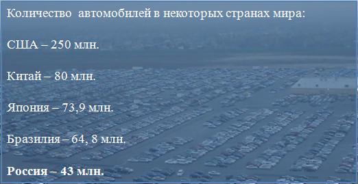 Количество автомобилей по странам мира