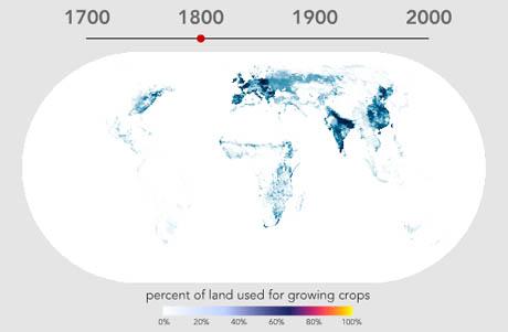 Интенсивное развитие сельского хозяйства
