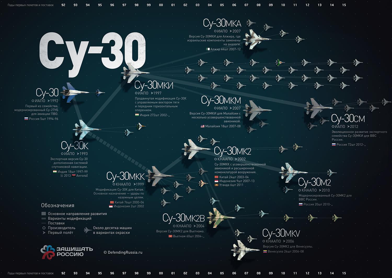 Su-27family.jpeg