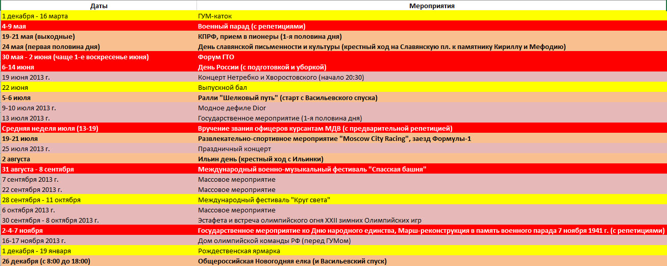 Ежегодные случаи закрытия Красной площади