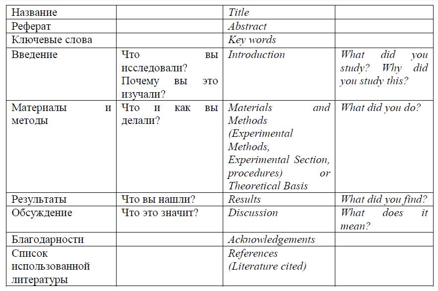 Анатольевна по английскому как пишется