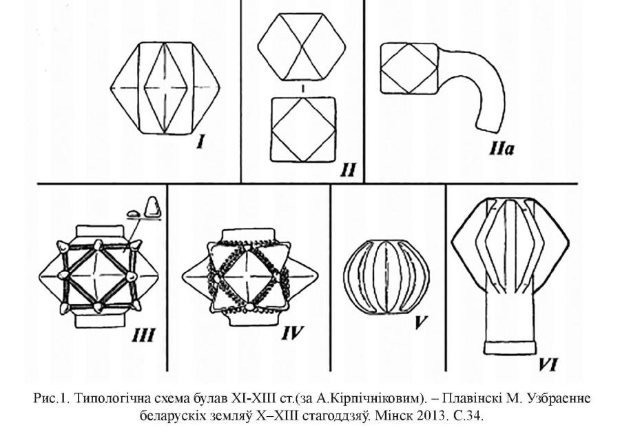 Булава как элемент вооружения воина в XI-XIV веках